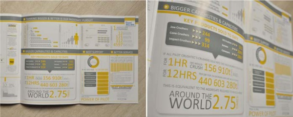 Three page fold out print ad campaign inner